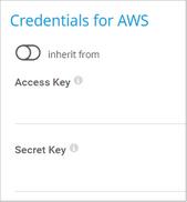 Credentials for AWS