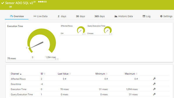 ADO SQL v2 Sensor