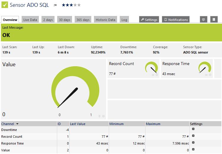ADO SQL Sensor