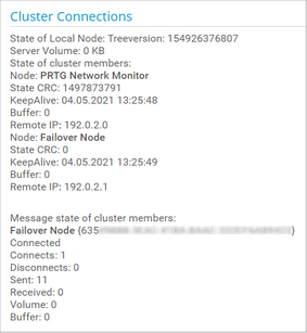 Cluster Connections