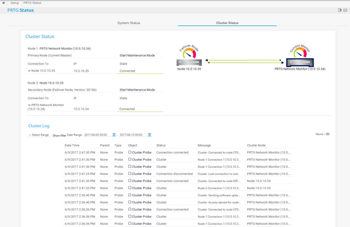 Example of a PRTG Cluster Status View