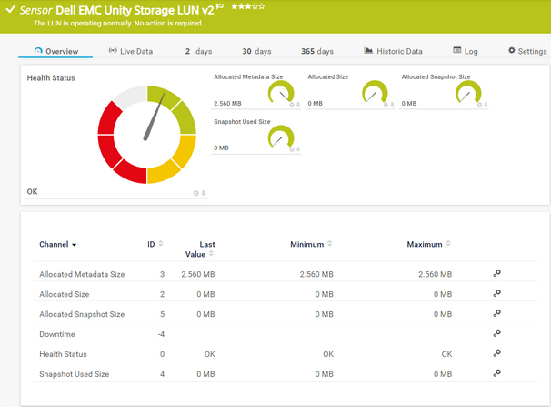 Dell EMC Unity Storage LUN v2 Sensor