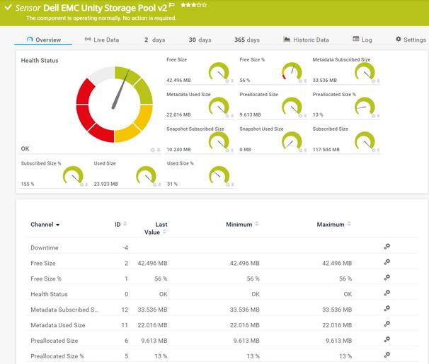 Dell EMC Unity Storage Pool v2 Sensor
