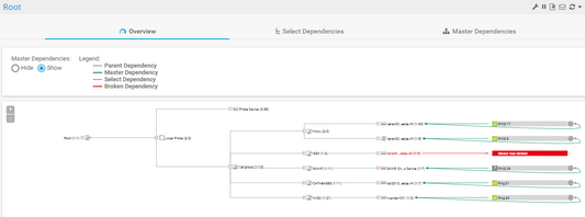 Dependencies Graph View