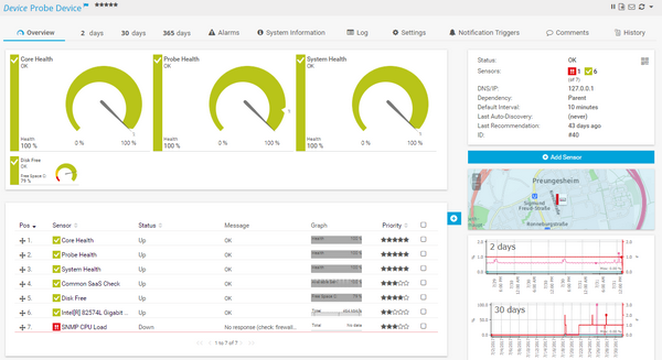Device Overview Tab with Gauges for High Priority Sensors, Sensors Table List, Geo Map, and Mini Graphs