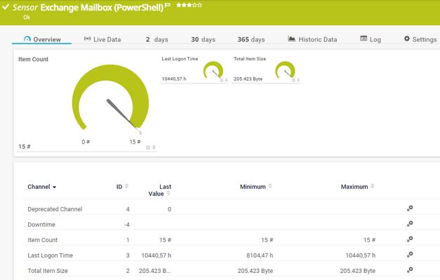 Exchange Mailbox (PowerShell) Sensor | PRTG Network Monitor User Manual