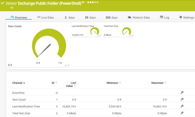 Exchange Public Folder (PowerShell) Sensor