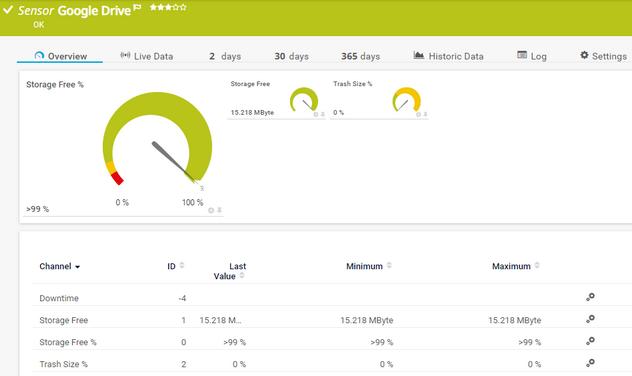 Google Drive Sensor | PRTG Network Monitor User Manual