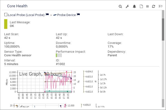 Hover Menu Example: VMware Virtual Machine Sensor