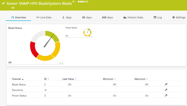SNMP HP BladeSystem Blade Sensor