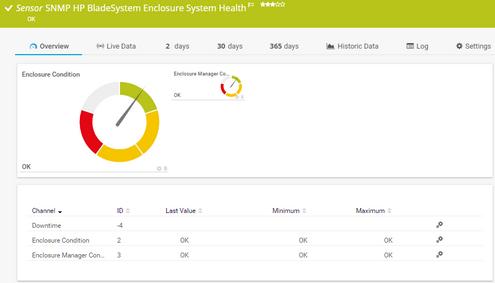 HP BladeSystem System Health Sensor
