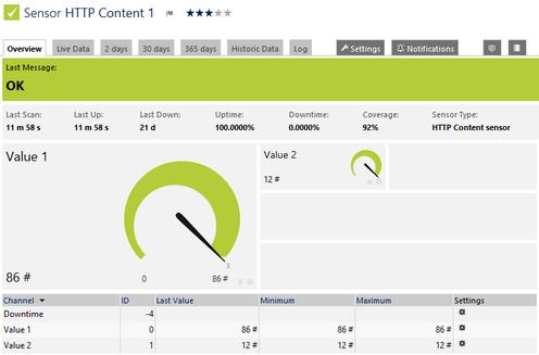 HTTP Content Sensor