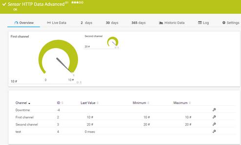HTTP Data Advanced Sensor