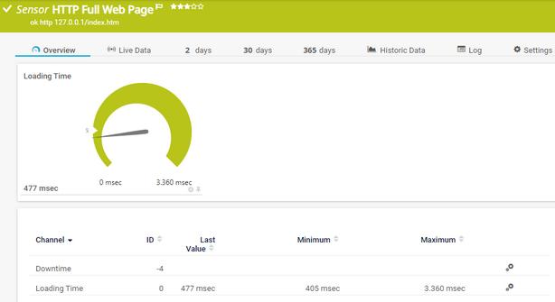 HTTP Full Web Page Sensor