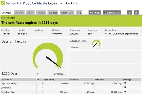 HTTP SSL Certificate Expiry Sensor   PRTG Network Monitor User Manual