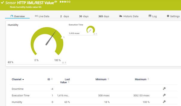HTTP XML/REST Value Sensor