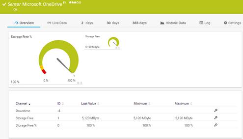 Microsoft OneDrive Sensor