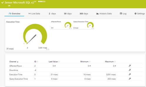 Microsoft SQL v2 Sensor