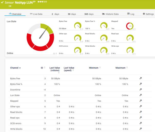 NetApp LUN Sensor | PRTG Network Monitor User Manual
