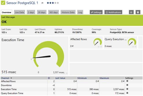 PostgreSQL Sensor