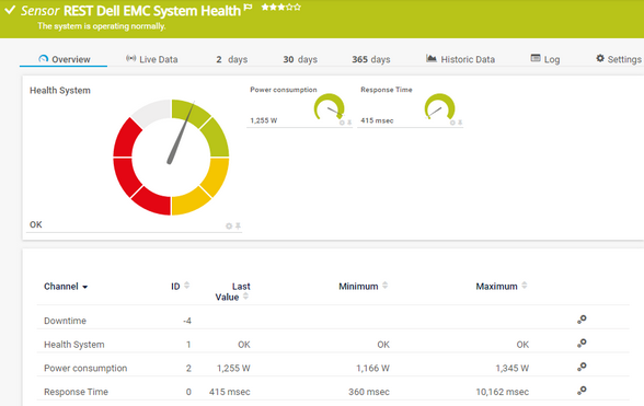 REST Dell EMC System Health Sensor