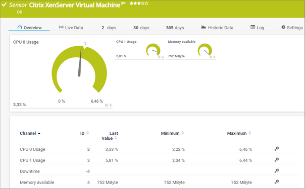 Citrix XenServer Virtual Machine Sensor