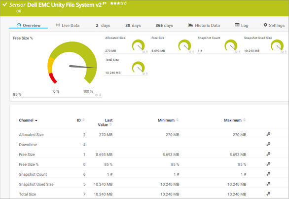 Dell EMC Unity File System v2 Sensor
