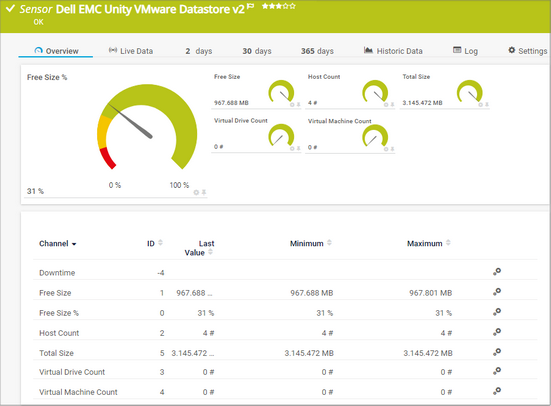 Dell EMC Unity VMware Datastore v2 Sensor