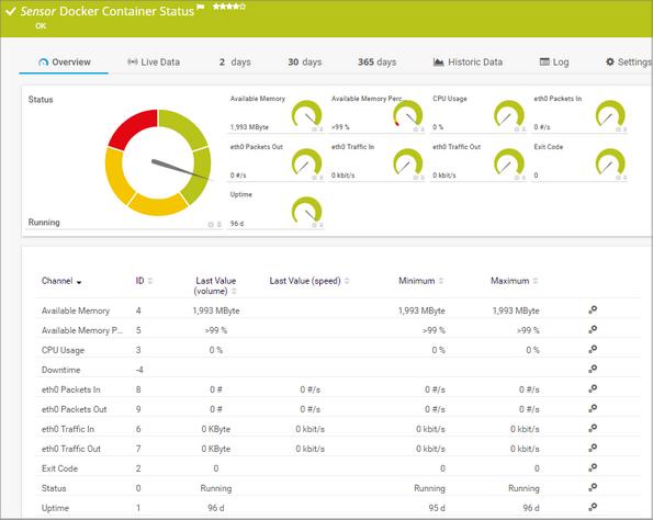 Docker Container Status Sensor