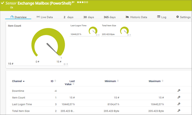 Exchange Mailbox (PowerShell) Sensor