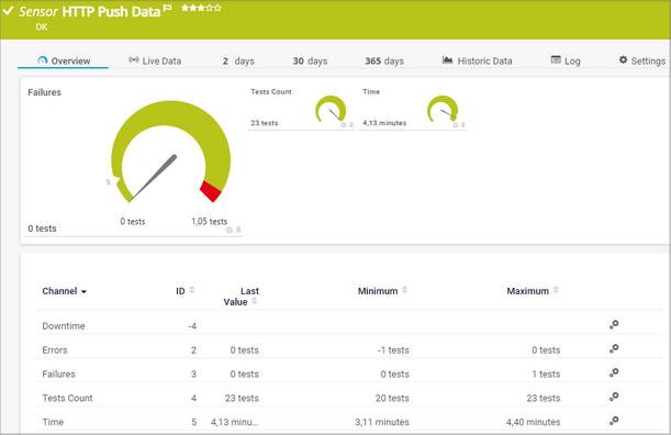 HTTP Push Data Sensor