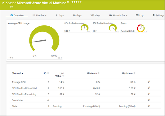 Microsoft Azure Virtual Machine Sensor