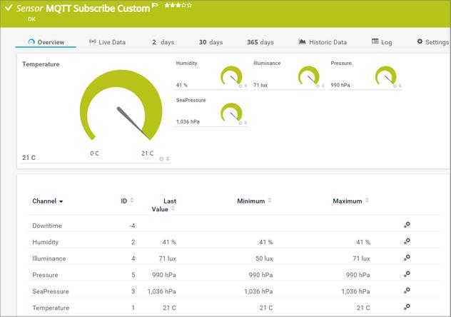 MQTT Subscribe Custom Sensor