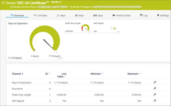 OPC UA Certificate Sensor