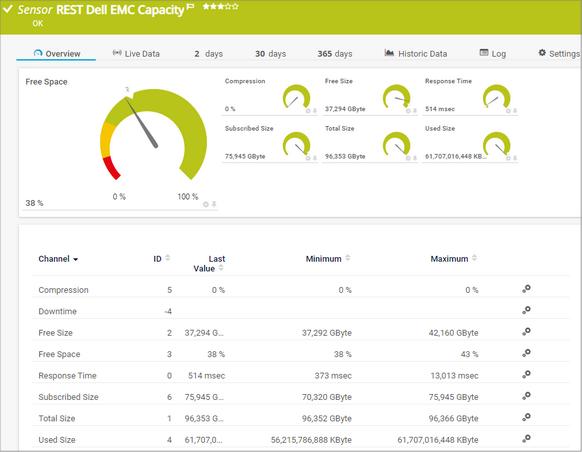 REST Dell EMC Capacity Sensor