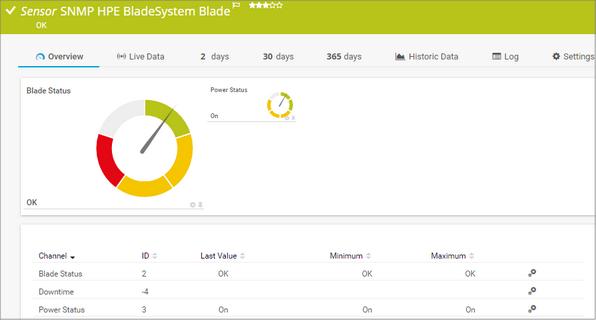 SNMP HPE BladeSystem Blade Sensor