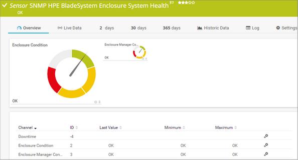 SNMP HPE BladeSystem Enclosure System Health Sensor