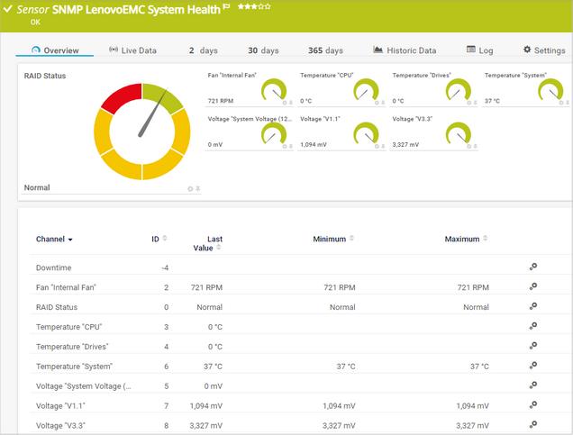 SNMP LenovoEMC System Health Sensor