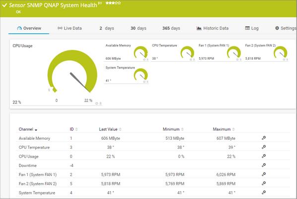 SNMP QNAP System Health Sensor