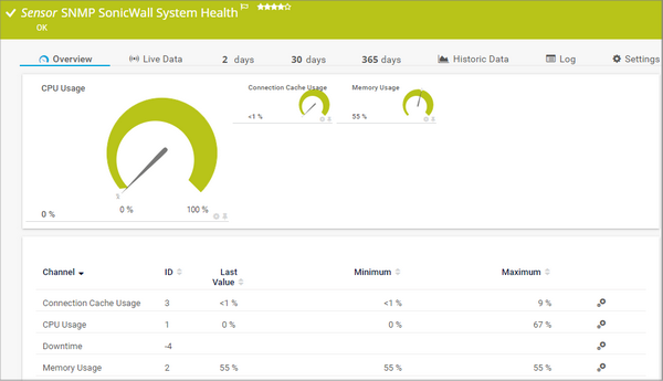 SNMP SonicWall System Health Sensor
