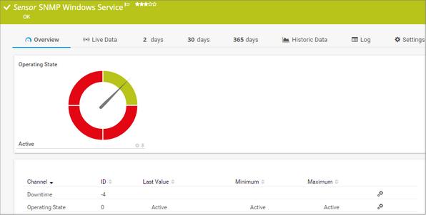 SNMP Windows Service Sensor
