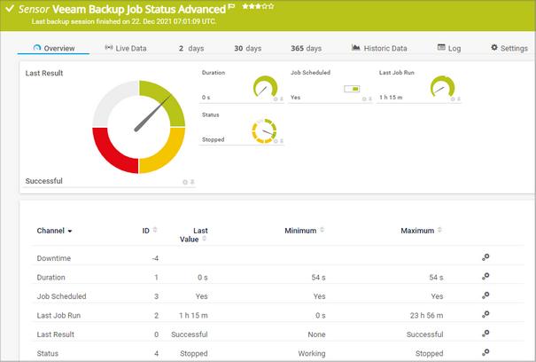 Veeam Backup Job Status Advanced Sensor