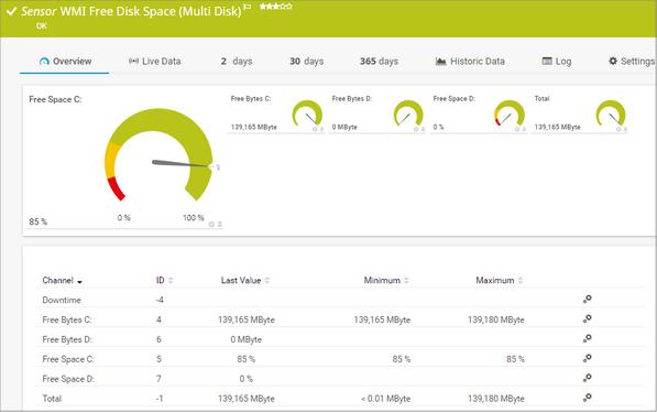 WMI Free Disk Space (Multi Disk) Sensor