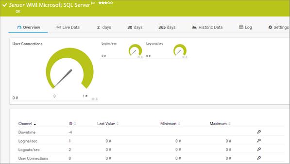WMI Microsoft SQL Server 2016 Sensor