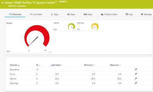 SNMP Buffalo TS System Health Sensor
