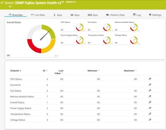 SNMP Fujitsu System Health v2 Sensor