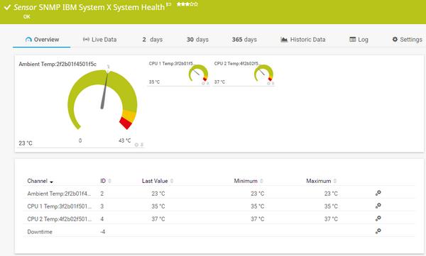 SNMP IBM System X System Health Sensor