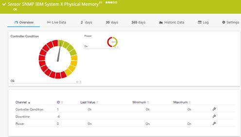 SNMP IBM System X Physical Memory Sensor