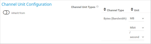 Channel Unit Configuration
