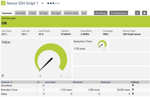 SSH Script Sensor